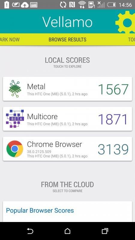 HTC One (M8) benchmark