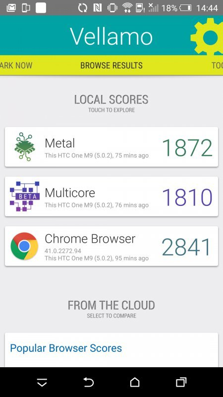 HTC One (M9) benchmark