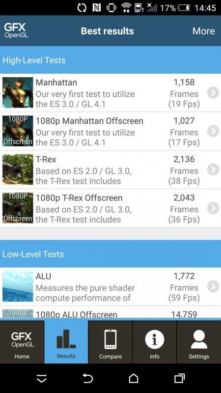 HTC One (M9) benchmark