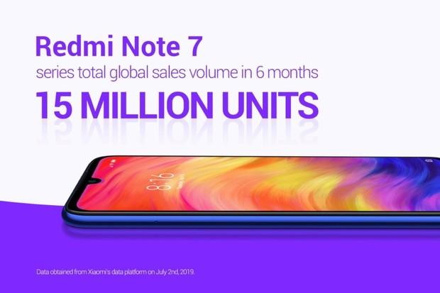 Modelů letošní řady Redmi Note 7 se celosvětově prodalo 15 miliónů kusů