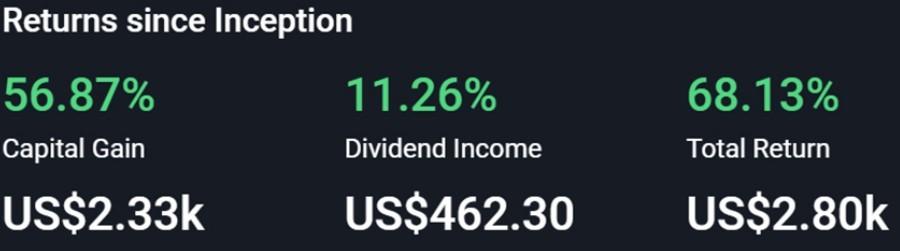 Investice 01