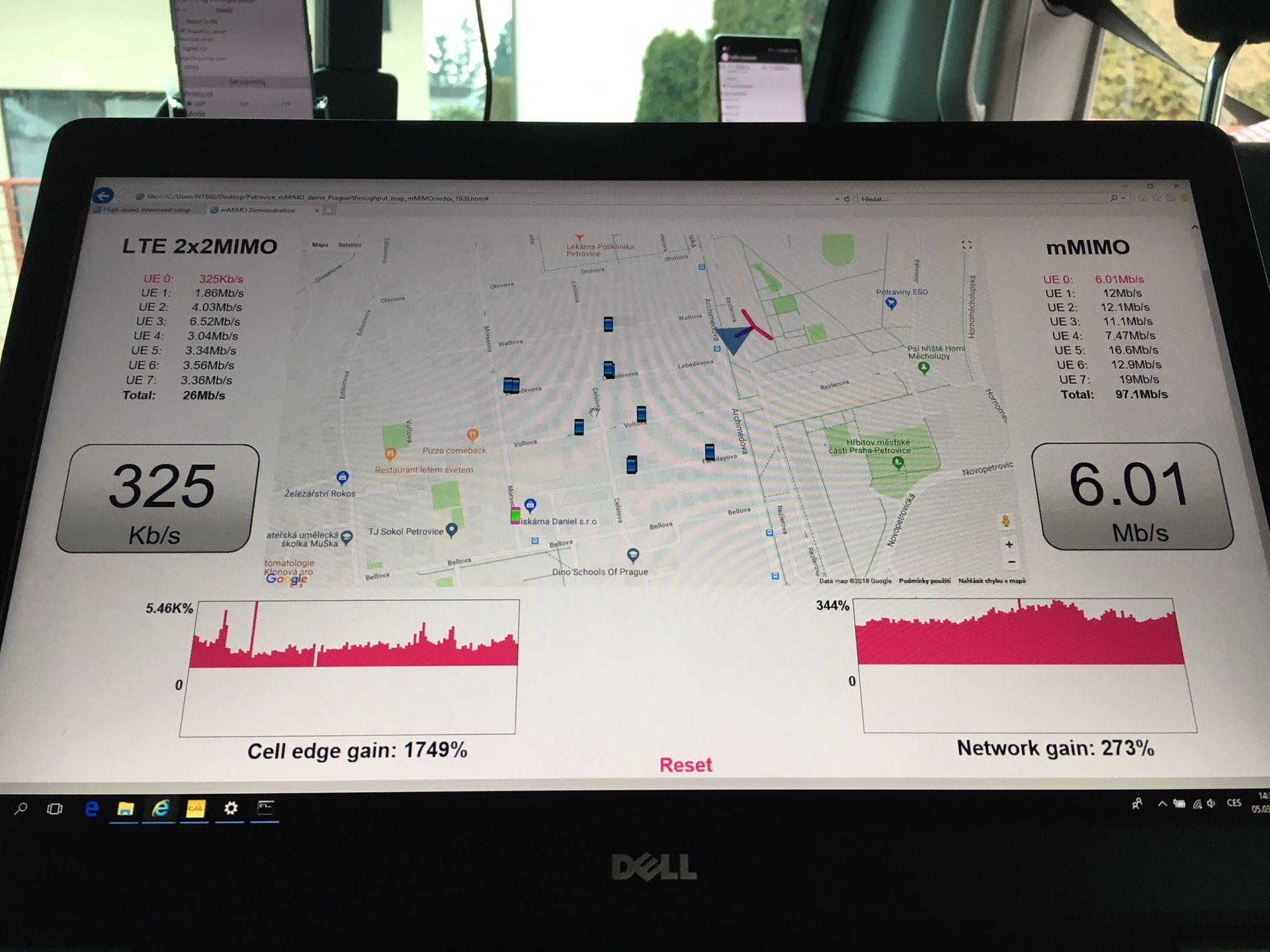 Online monitorování LTE mMIMO