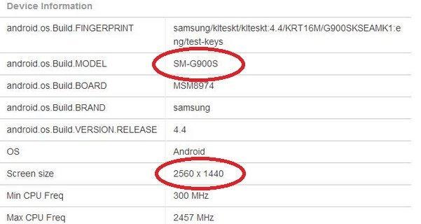 SM-G900S v benchmarku GFX