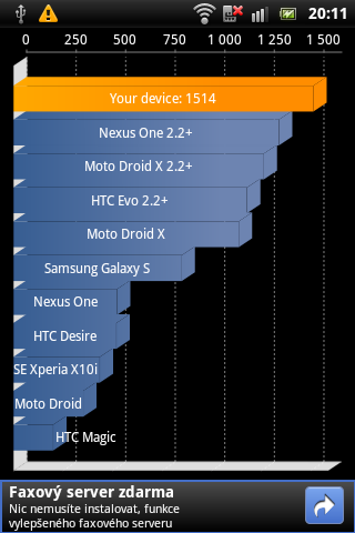 Sony Ericsson Live with Walkman - Quadrant standard benchmark