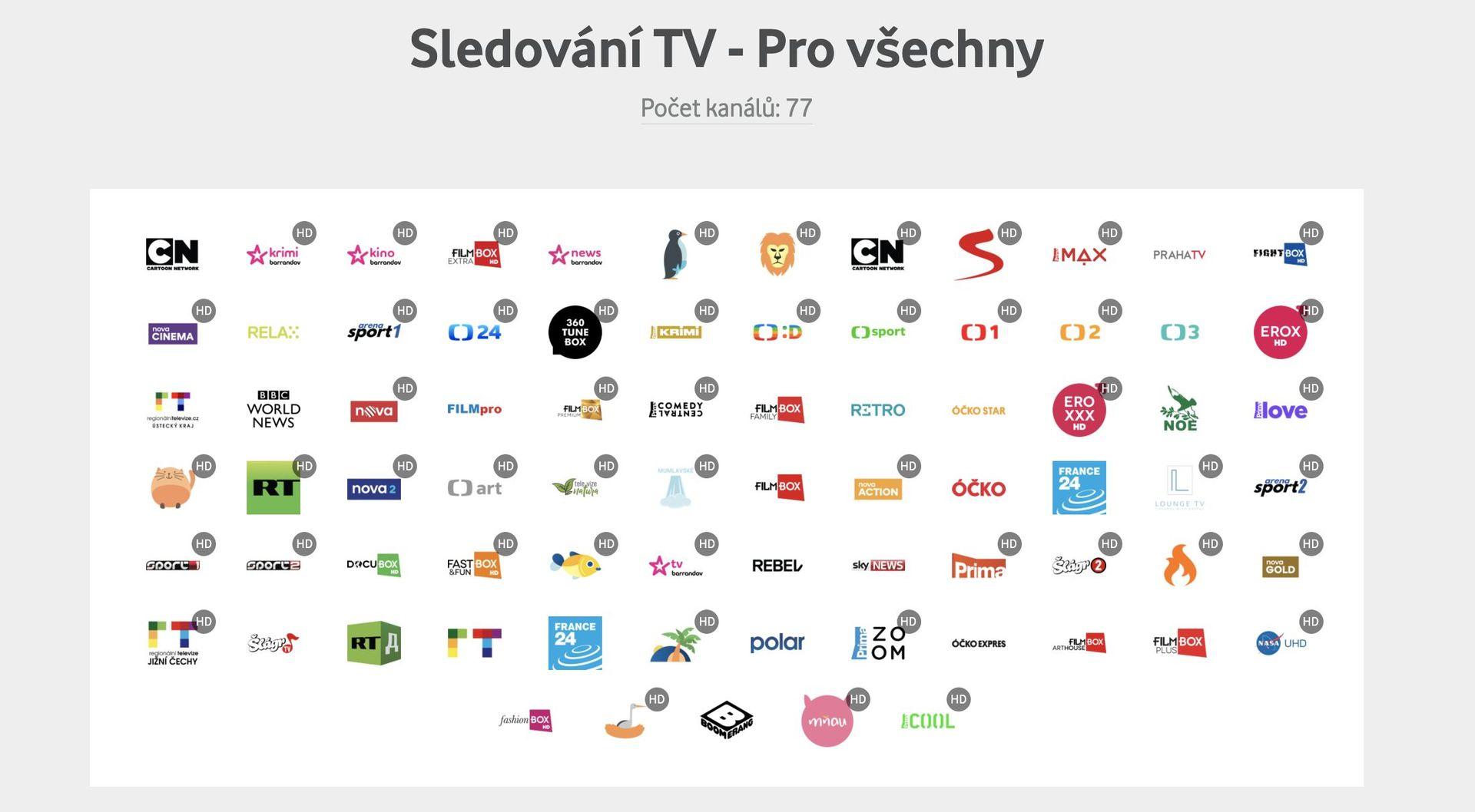Vodafone Galerie - Sledování TV