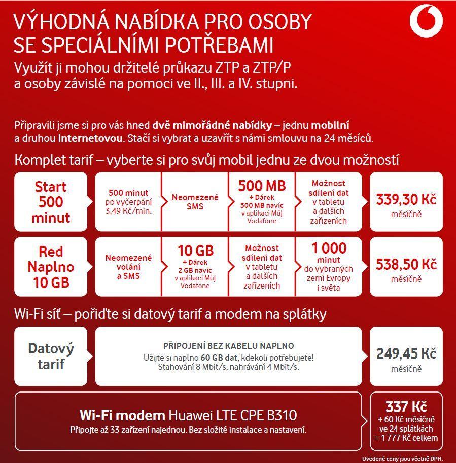 Vodafone nabídka pro ZTP