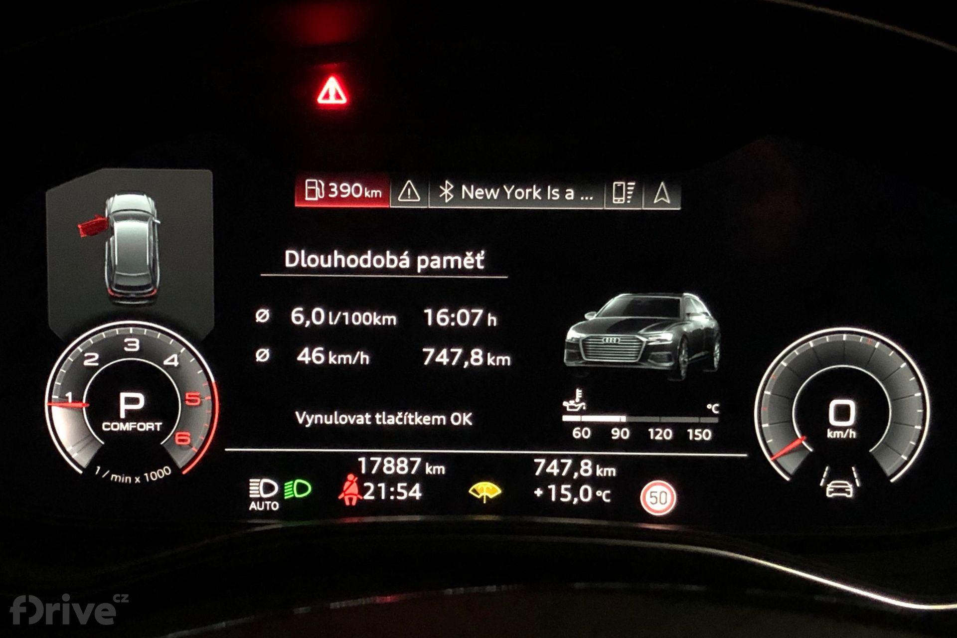 Audi A6 40 TDI (2018)