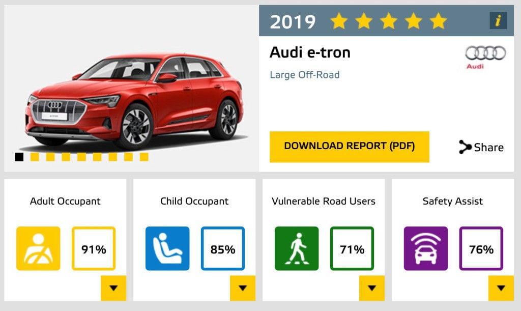 Audi e-tron: výsledky crash testů
