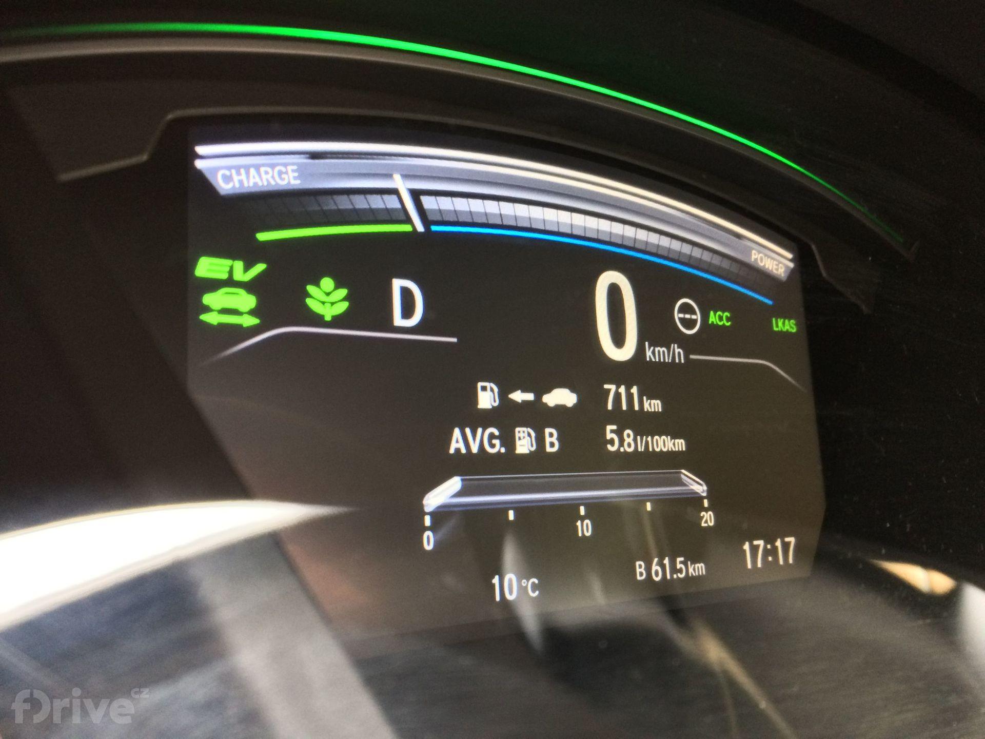 Honda CR-V Hybrid - spotřeba