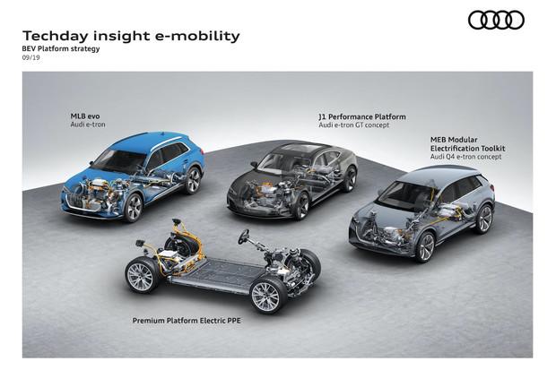 Audi bude mít hned čtyři různé platformy pro elektromobily