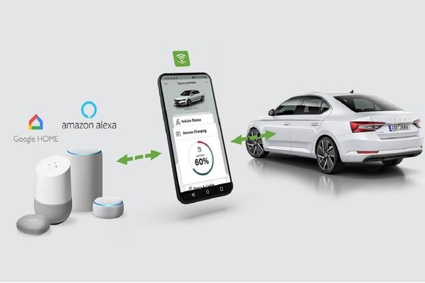 Nabíjení elektromobilů Škoda bude možné ovládat hlasově přes Amazon Alexu