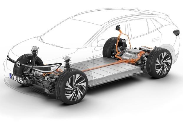 Volkswagen ID.4 GTX zná svou cenu. Stojí jako Tesla Model 3