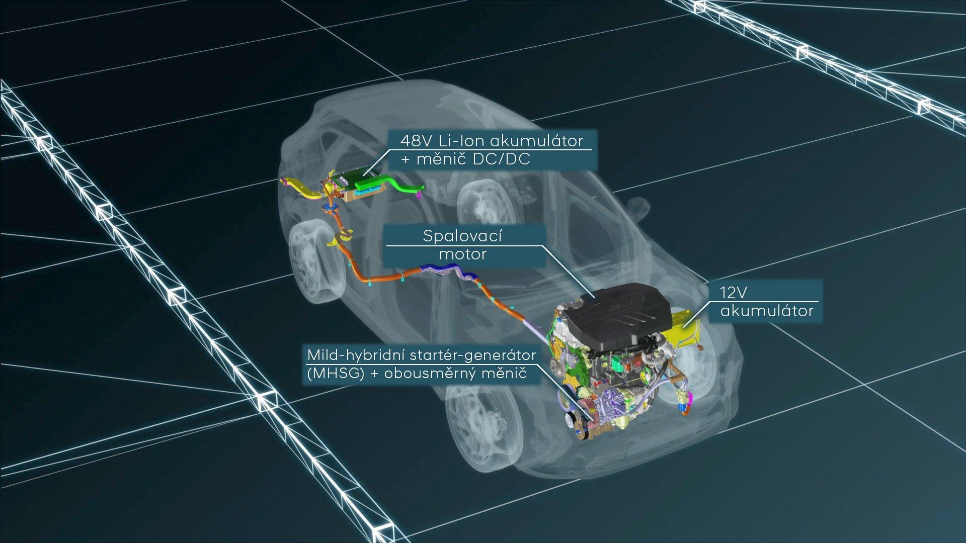 Mild-hybridní pohon Hyundai