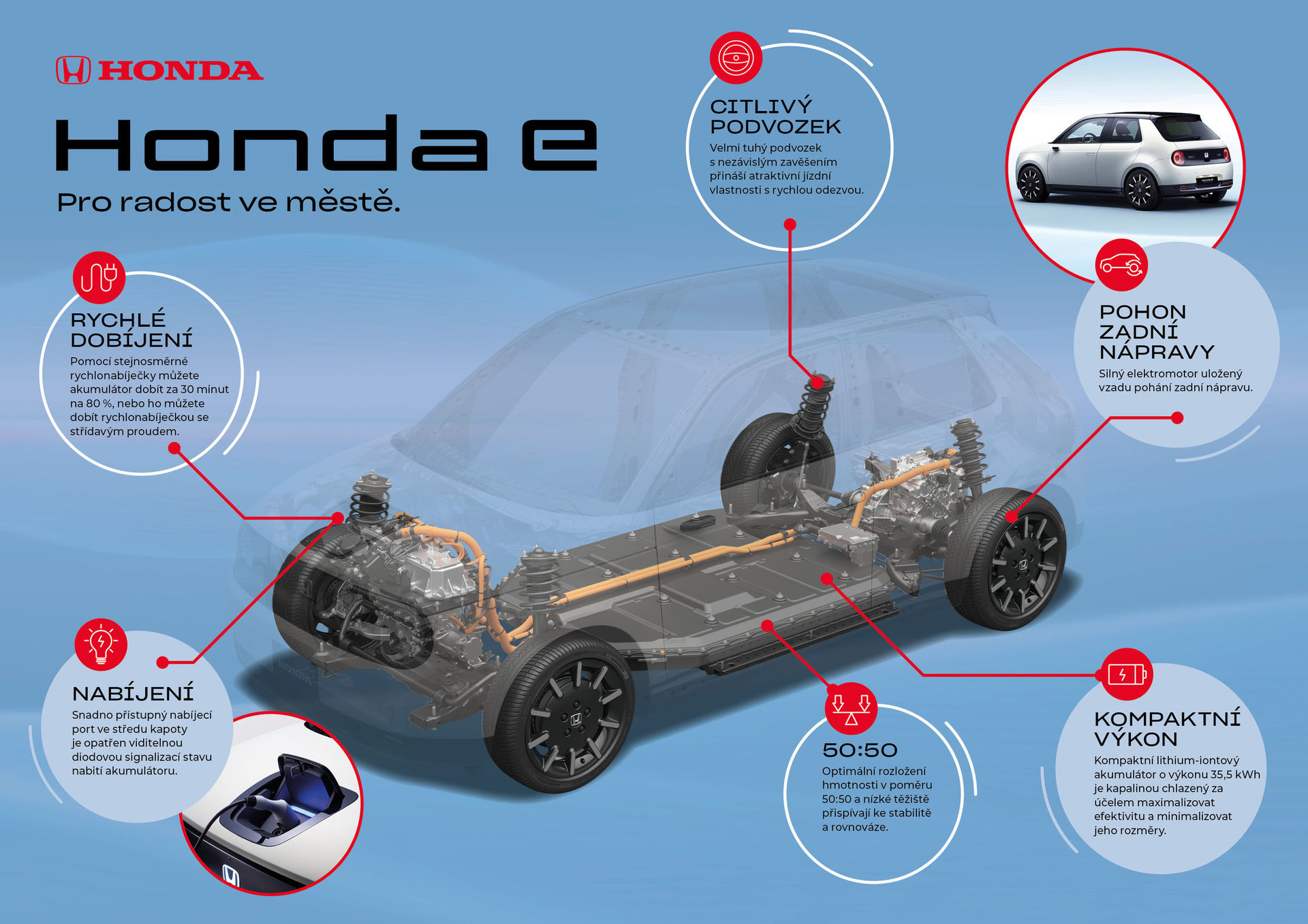 Platforma pro elektromobily automobilky Honda