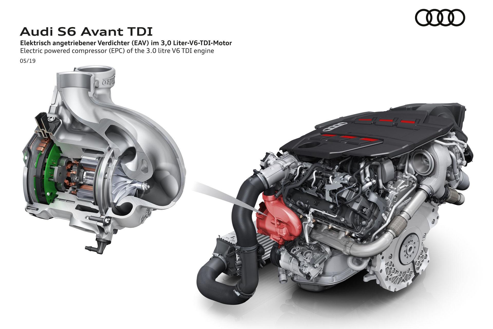 Pohonná jednotka od Audi s elektricky poháněným turbodmychadlem