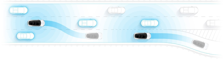 Tesla autonomní řízení