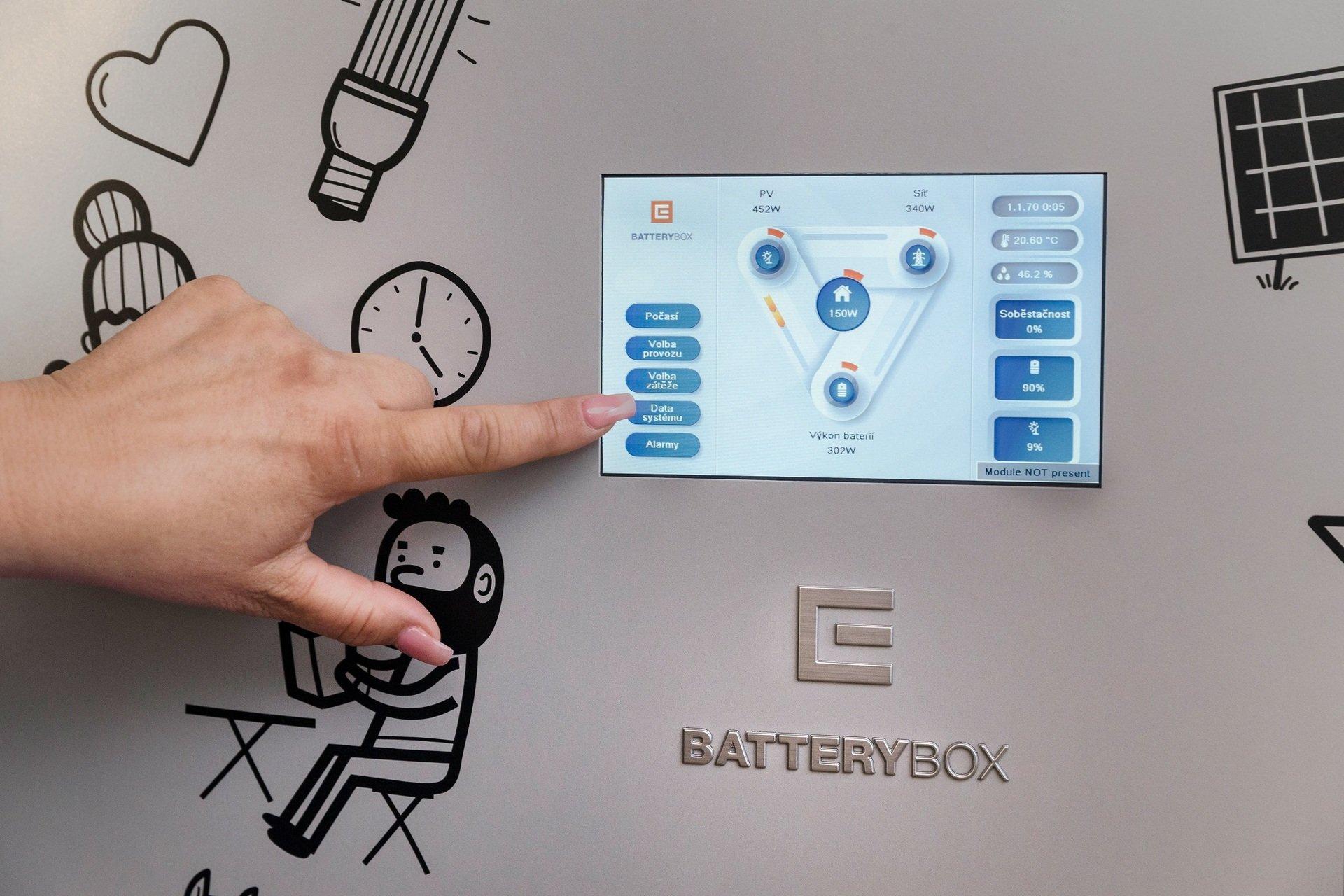 ČEZ Battery Box