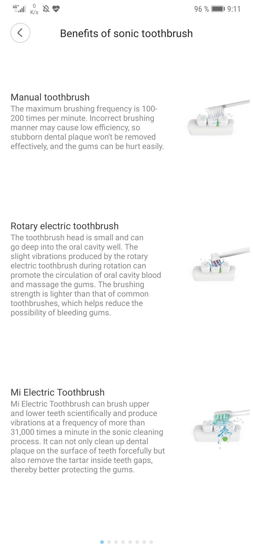 Xiaomi Mi Sonic Electric Toothbrush